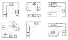 Open Kitchen Plans Layouts kitchen designs for the budding chef   work triangle, triangles