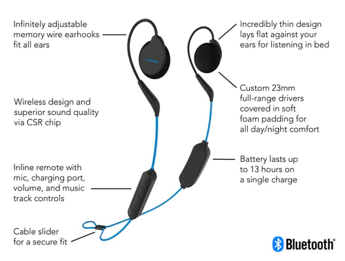 Can T Sleep Bedphones Wireless Are The Thinnest Headphones In The