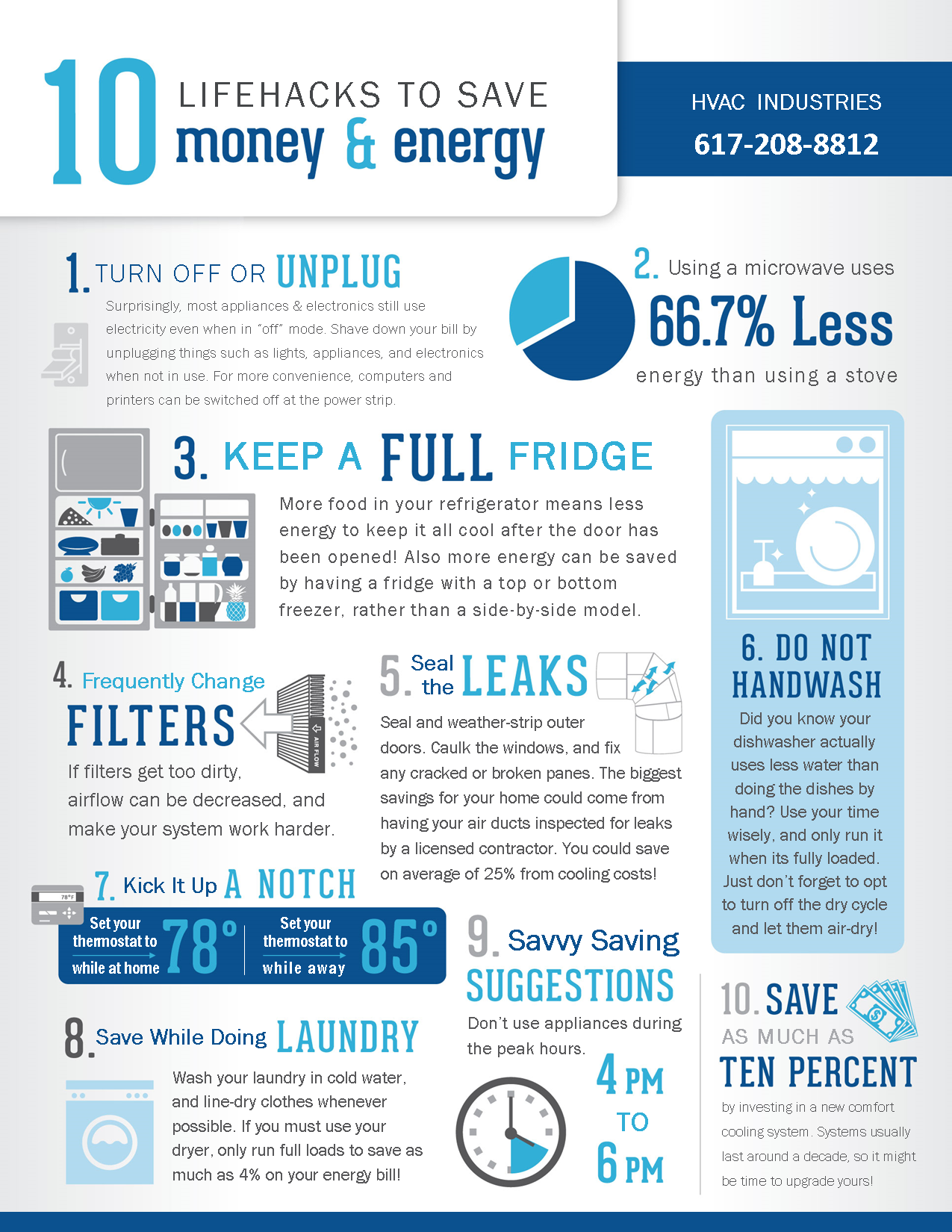 Pin By Hvac Industries On Hvac Tips