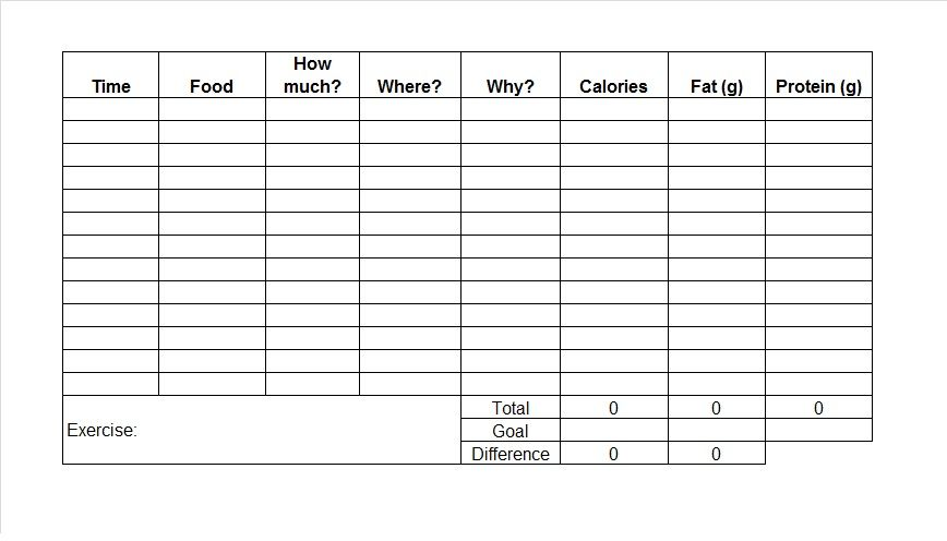 Food Diary Template   Health  Exercise    Food