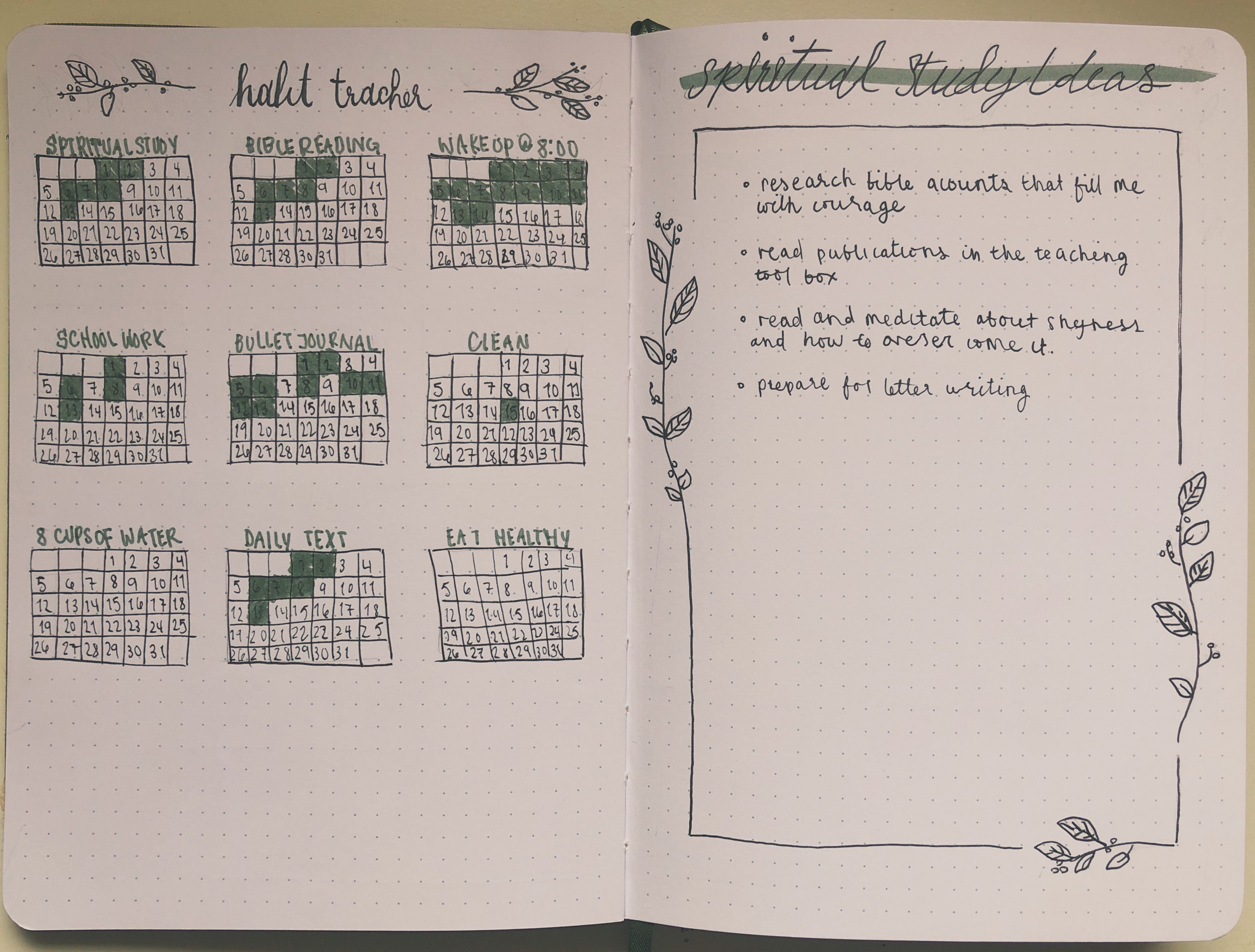 Pin By Ava Dysart On Bullet Journal In