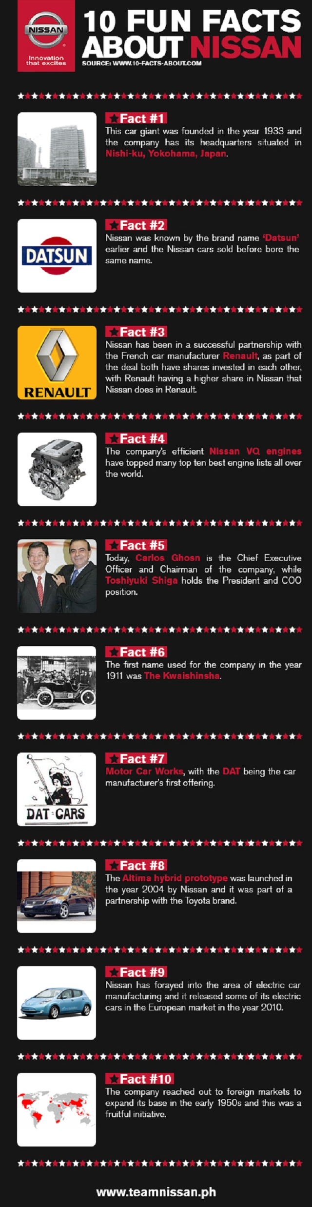10 Fun Facts About Nissan Nissan Fun Facts Facts