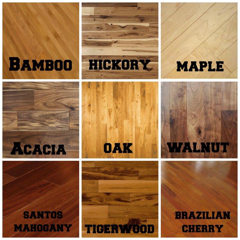 How To Choose Hardwood Flooring Mycoffeepot Org