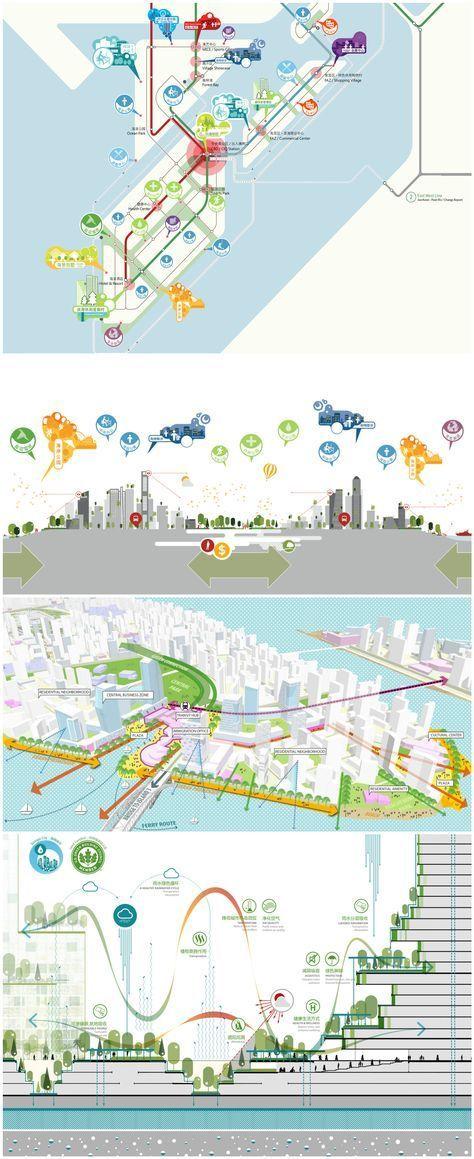 Sasaki's #urbaneanalyse