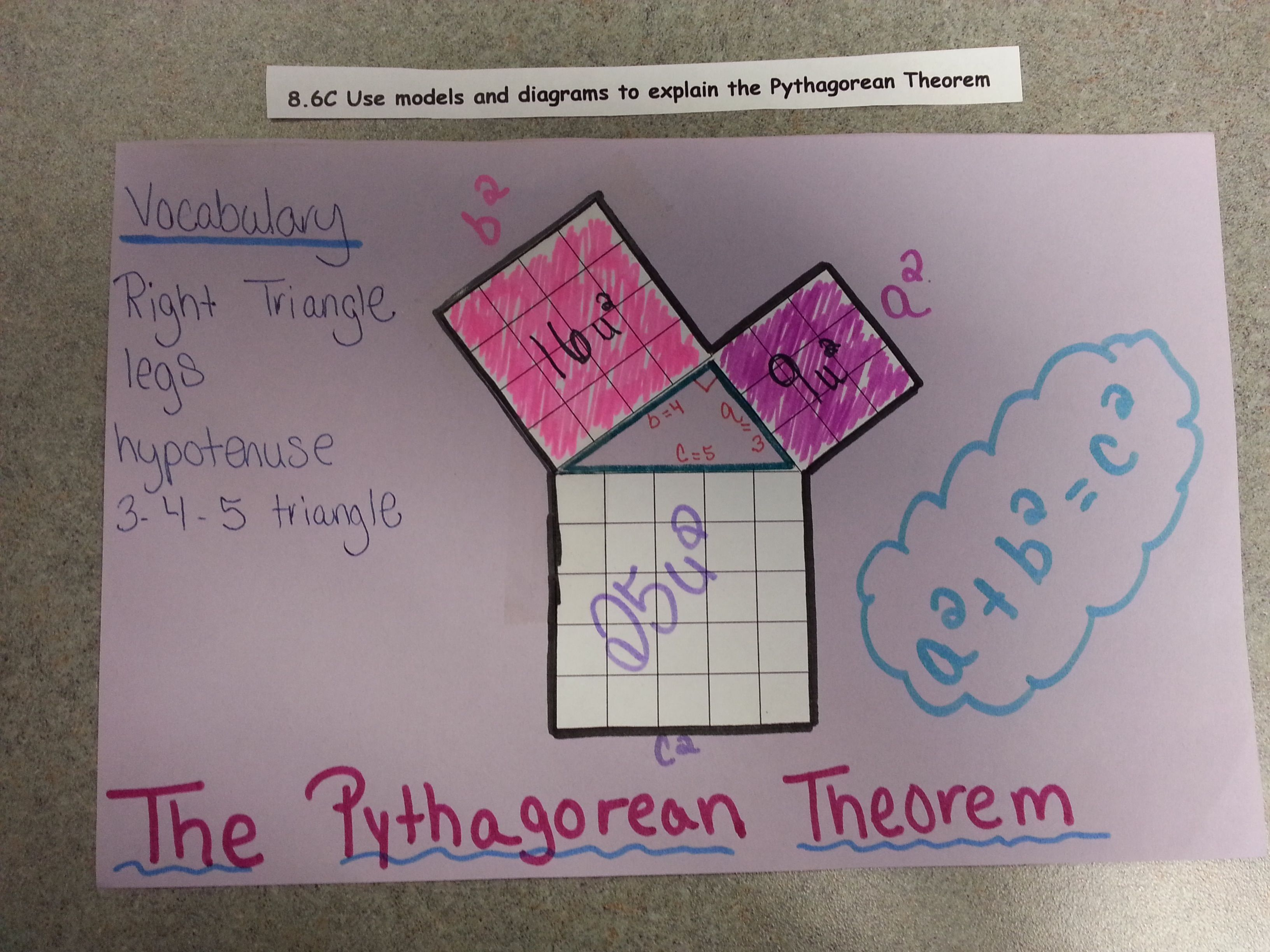 pythagorean theorem Teaching geometry, Math geometry