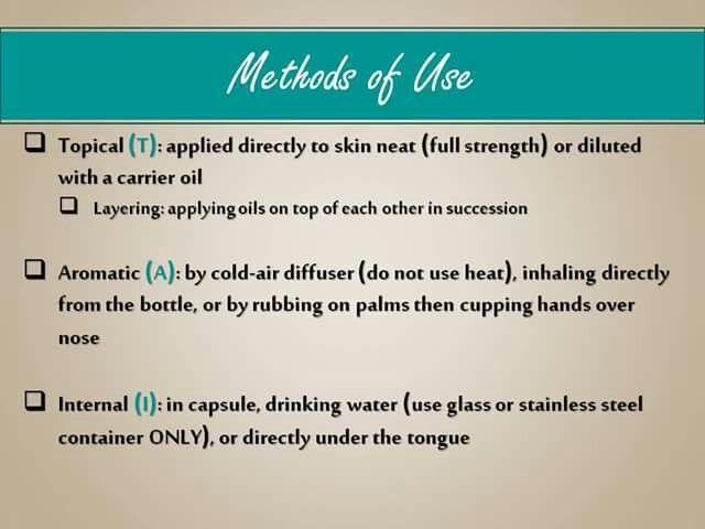 Methods of Use