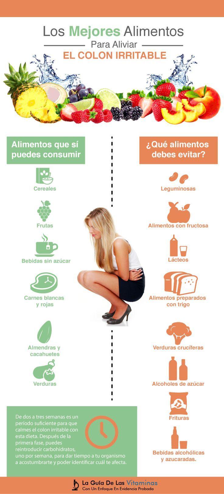dieta detox de colon)