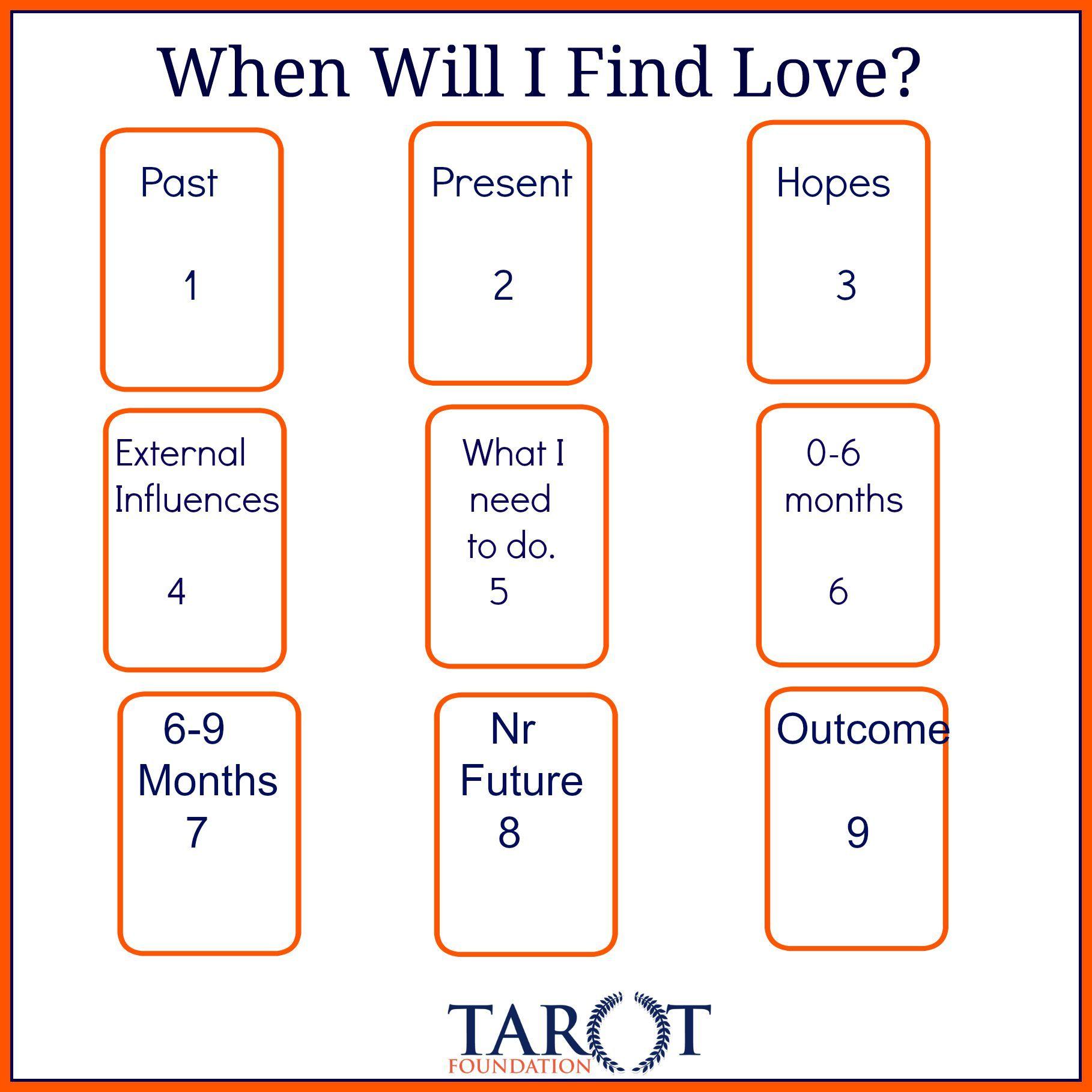 online relationship tarot cards