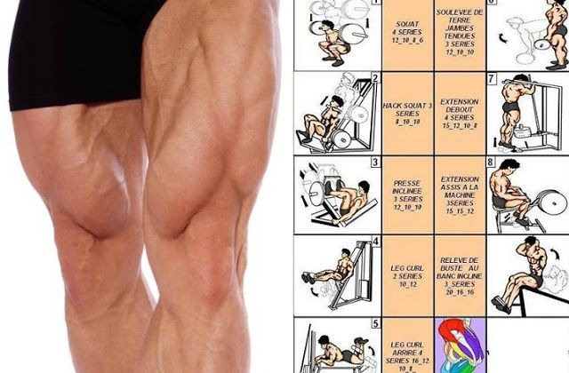 Leg Workouts Gym Workout Chart Pinterest Muscle Building