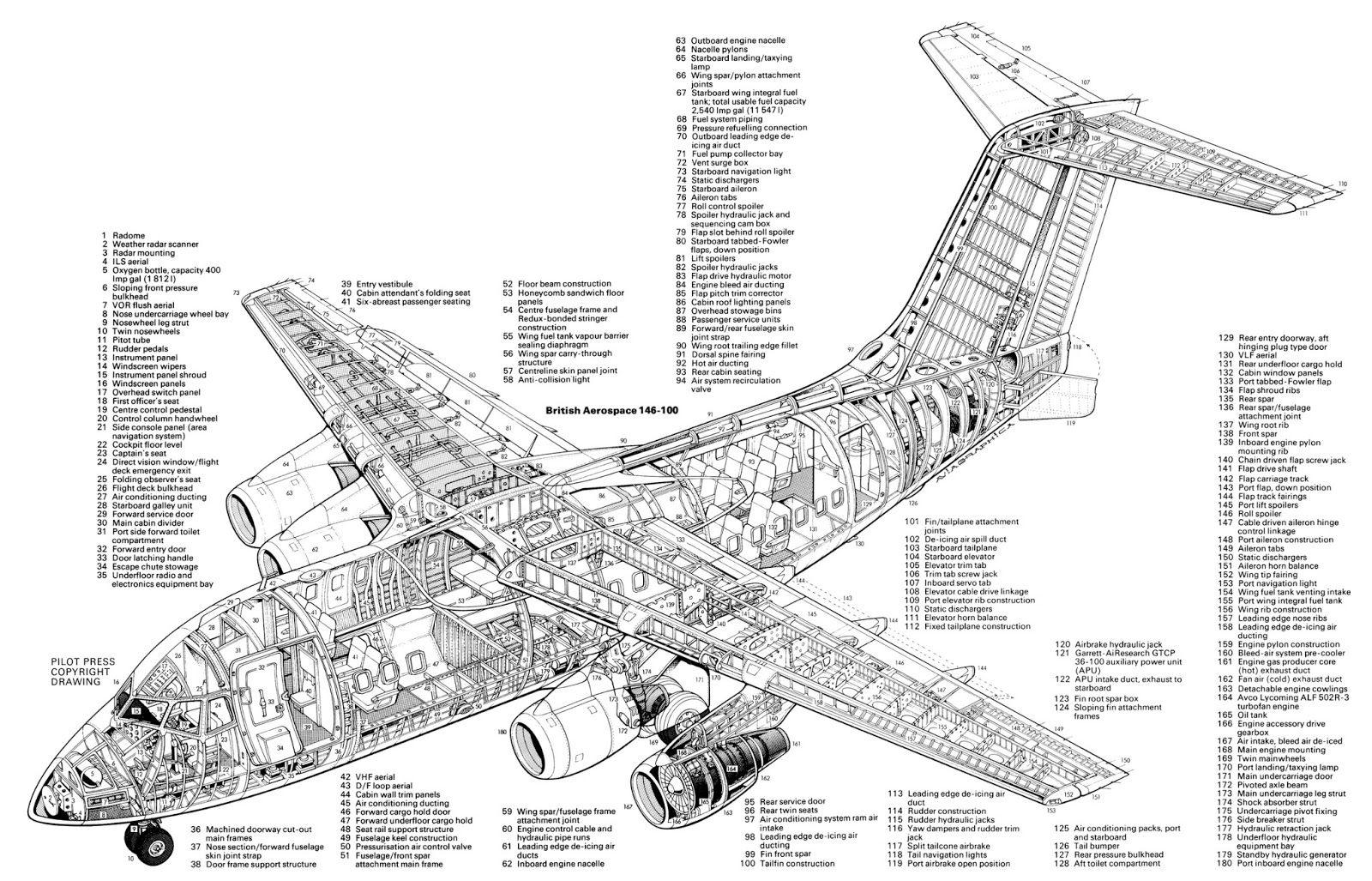 Britishaerospace146100a Jpg 1600 1027 Aircraft Design