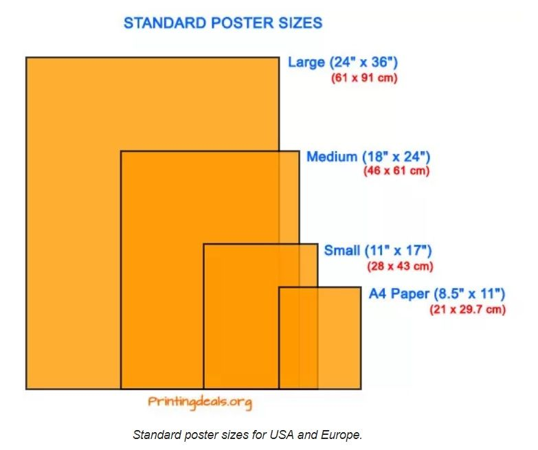 standard poster sizes for usa and