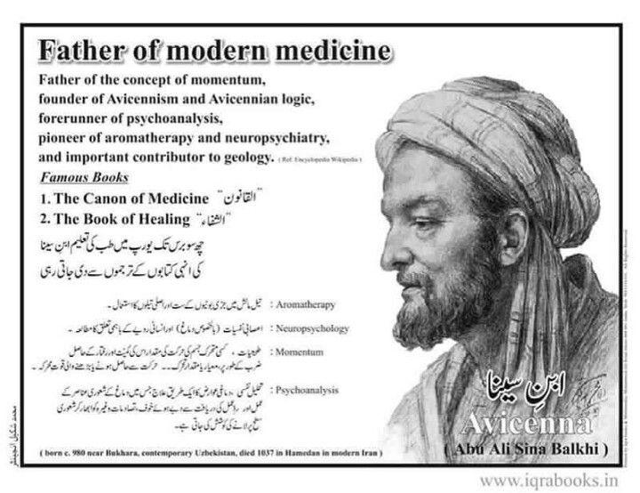 Father of modern medicine  Abu Ali Sina Balkhi   Islamic