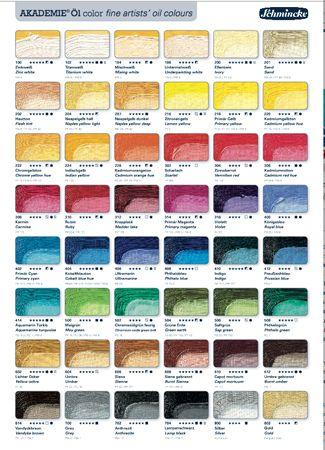 Schmincke Akademie Oil Printed Colour Chart Http://Www.Jacksonsart