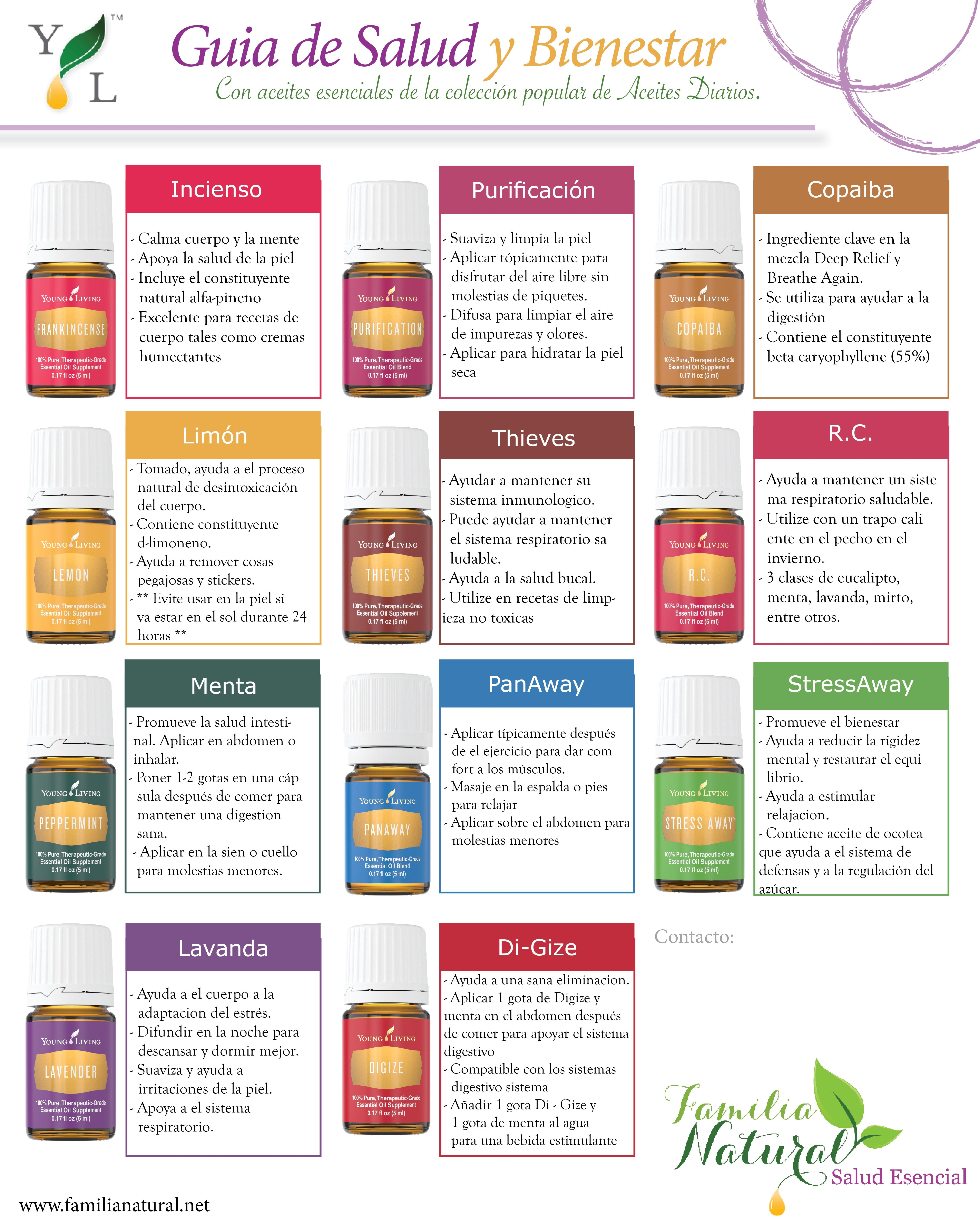 Pin By Good Hope Blog On Oily Living Aceites Esenciales Young