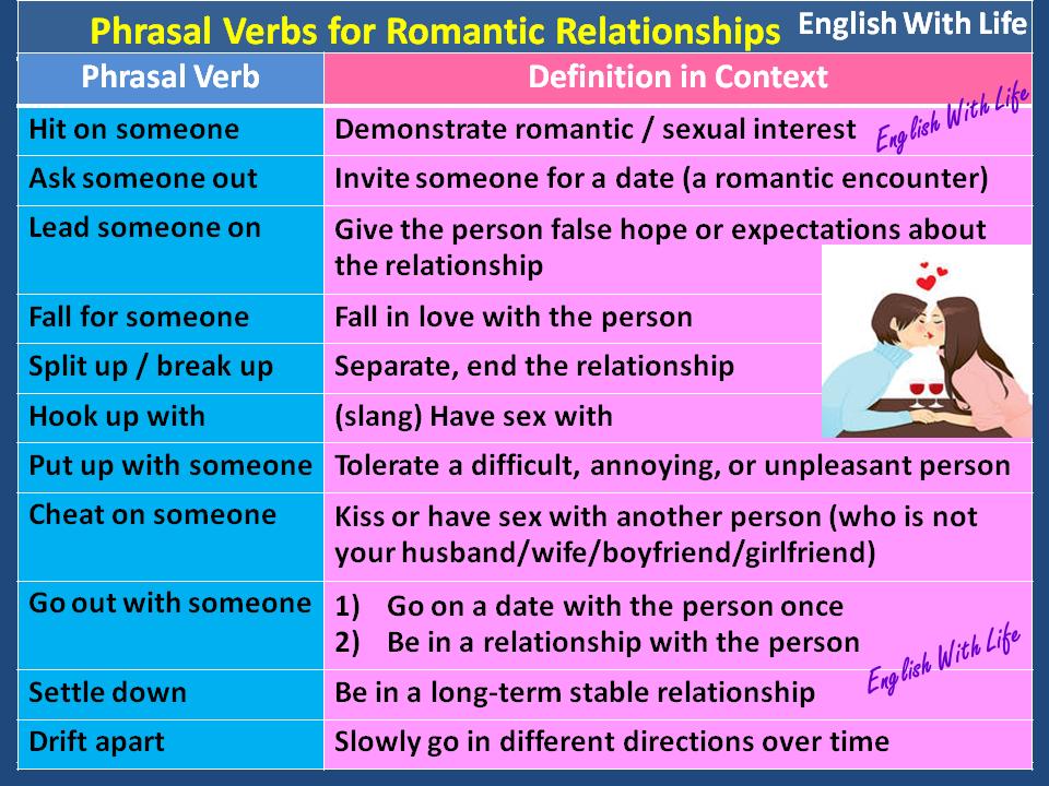 Fluent LandPhrasal Verbs For Romantic Relationships | Fluent Land