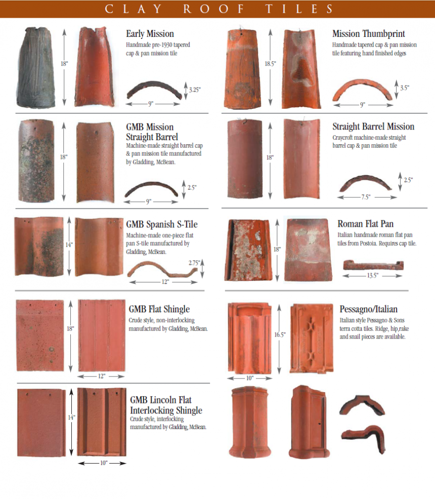 Types Of Roof Tiles Clay Home Decor Floor Images Tile