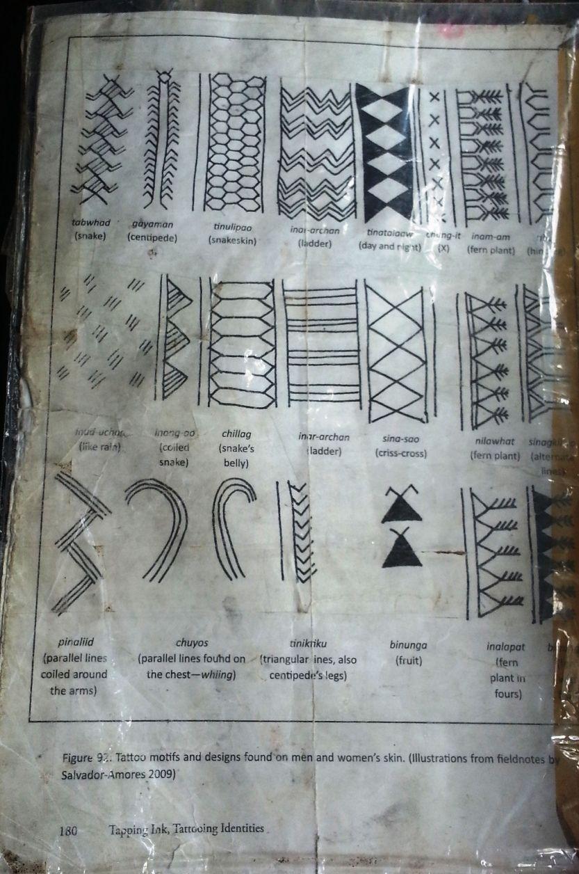 Pin by Joe Abejon on Tattoo Filipino tattoos, Tribal