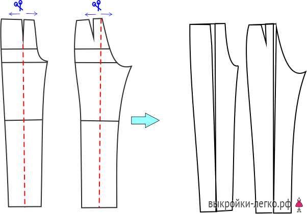 выкройки в стиле бохо готовые выкройки и уроки по построению на