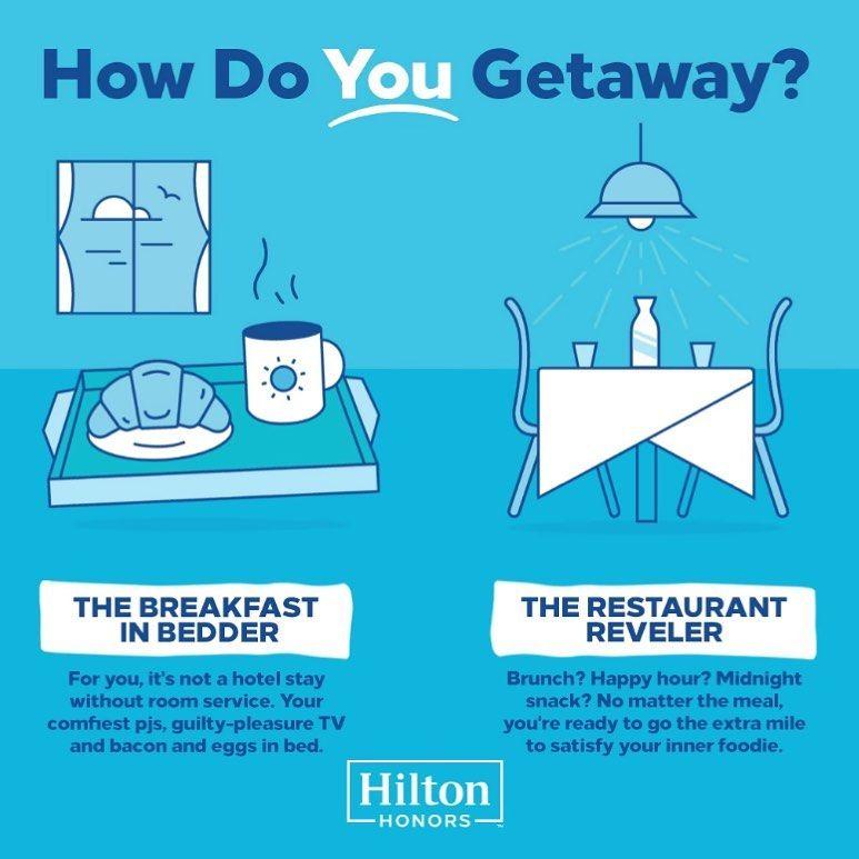How Do You Getaway Midnightsnack Or Breakfastinbed Hilton Garden Inn Can Keep You Comfortable Either Way In 2020 Hilton Garden Inn Breakfast In Bed Hotel