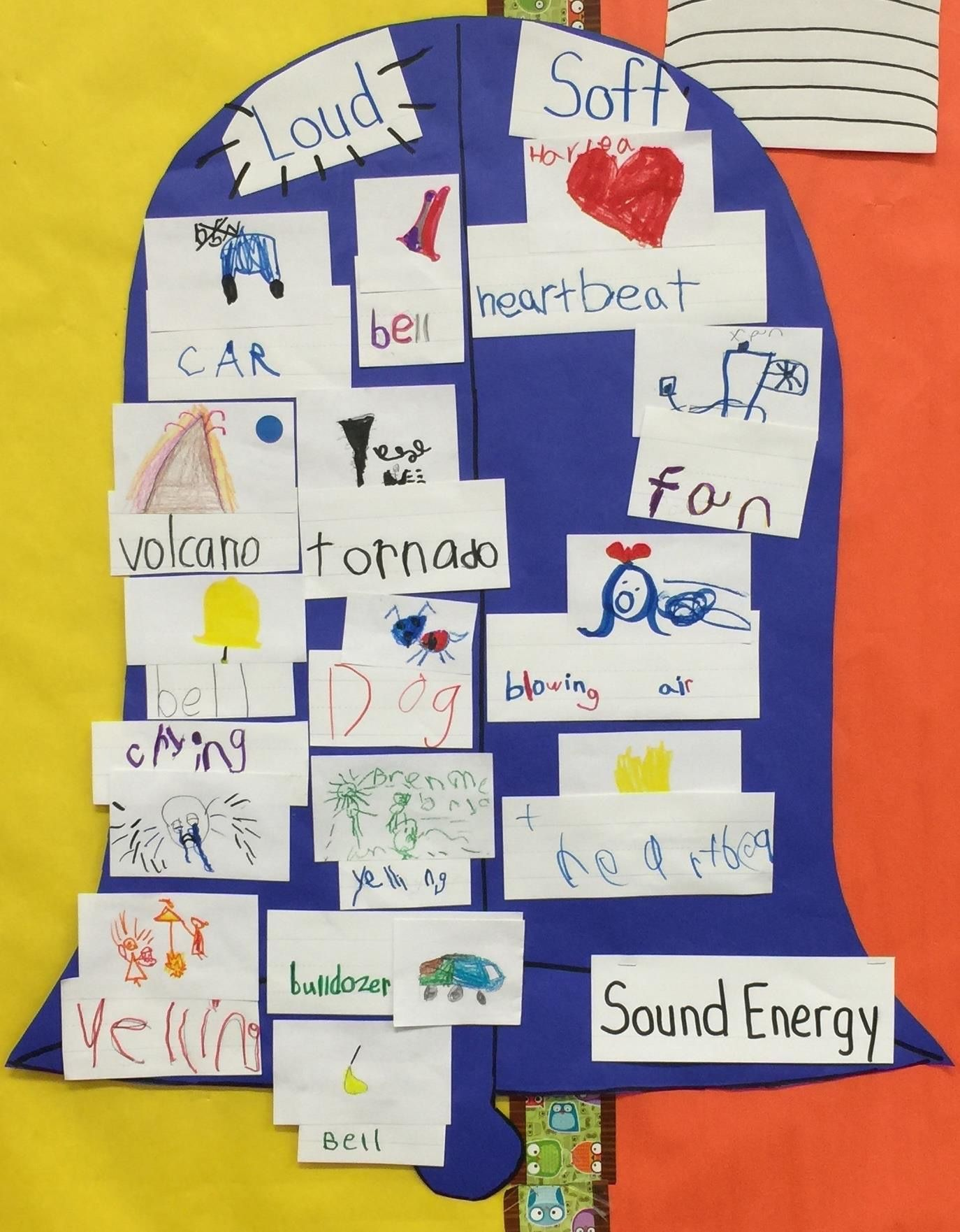 Pin By Melissa Galban On General School Science Word Wall Sound Energy Word Wall [ 1762 x 1374 Pixel ]