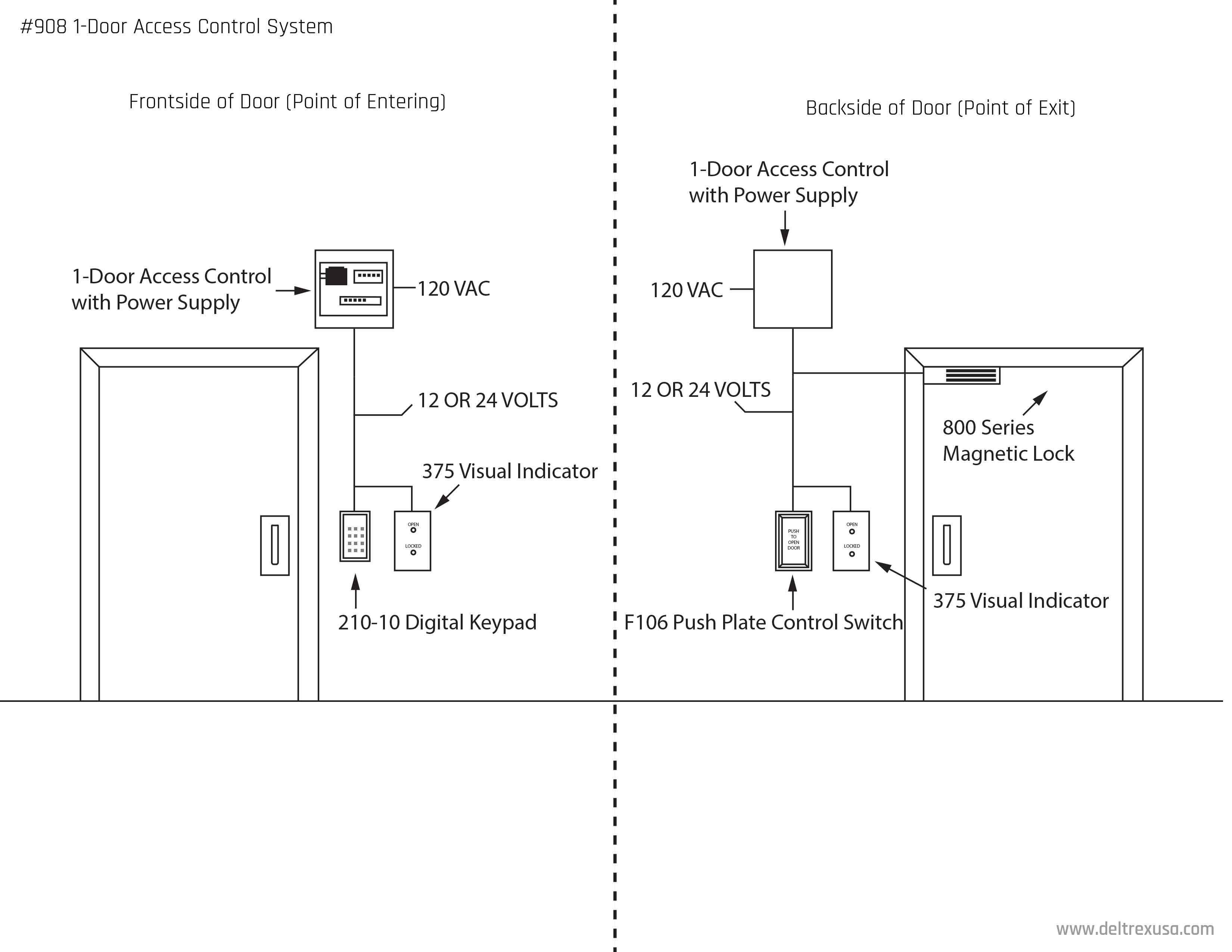 Awesome Wiring Diagram Of Door Access Control System