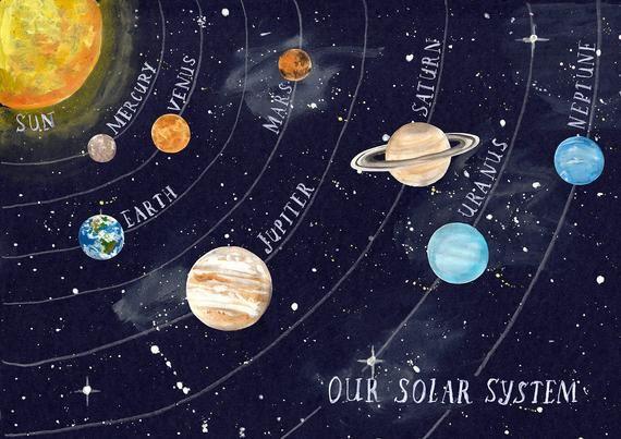 Poster Sonnensystem Kinder Kinderzimmer ENGLISCH