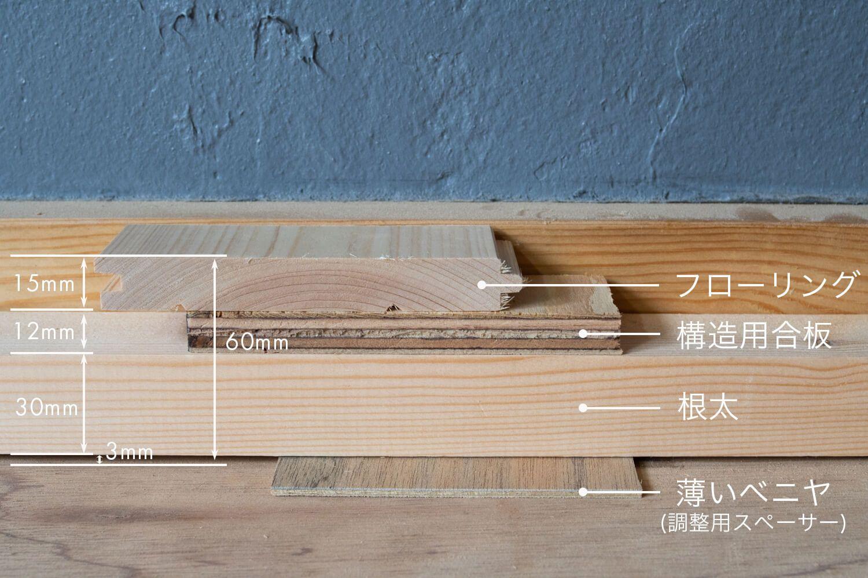 世界一分かりやすい 独立した和室を畳から無垢フローリングにdiyする