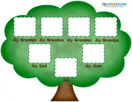 Family Tree Template for Kids geneology Pinterest Kids charts