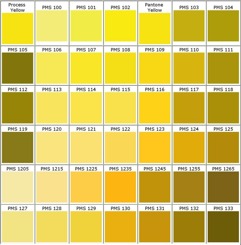 nuancier pantone jaune 1 d co pinterest nuancier. Black Bedroom Furniture Sets. Home Design Ideas