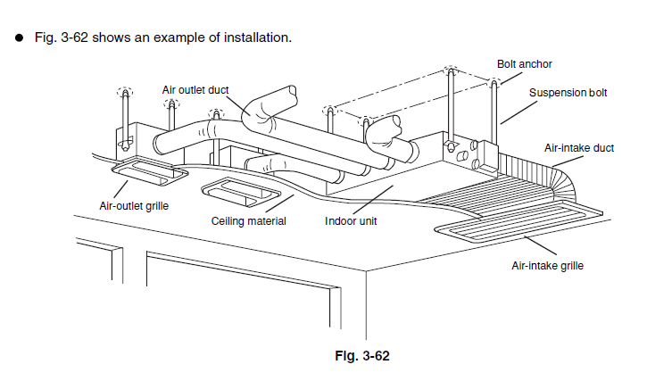 Concealed Duct Indoor Units For Air Source Mini Splits