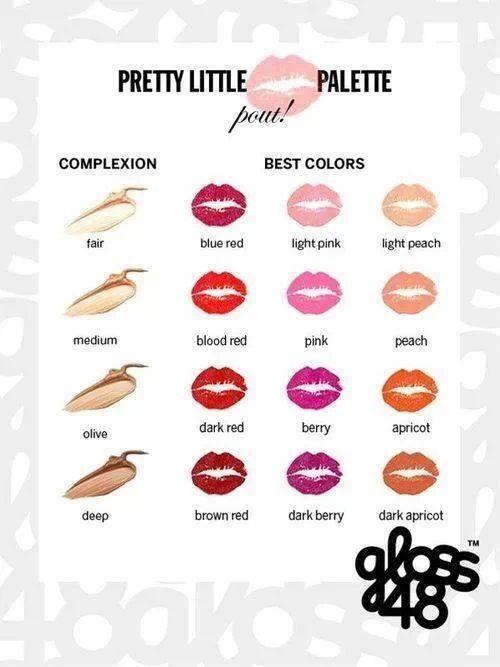 Colores de labial para cada tono de piel