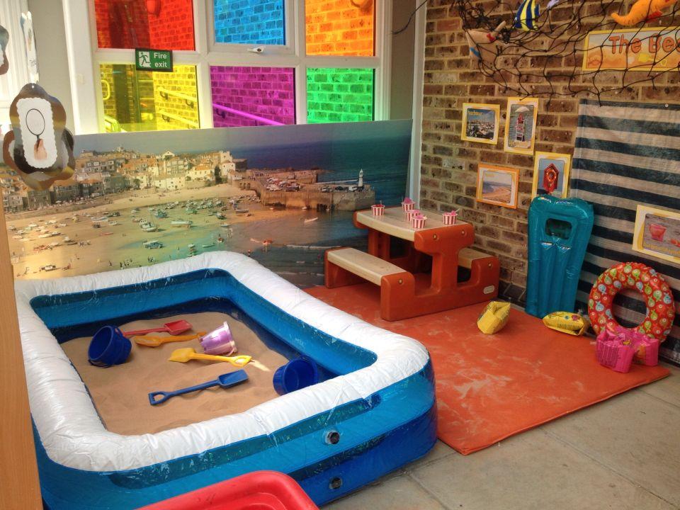 Play Area Ideas Design Decoration