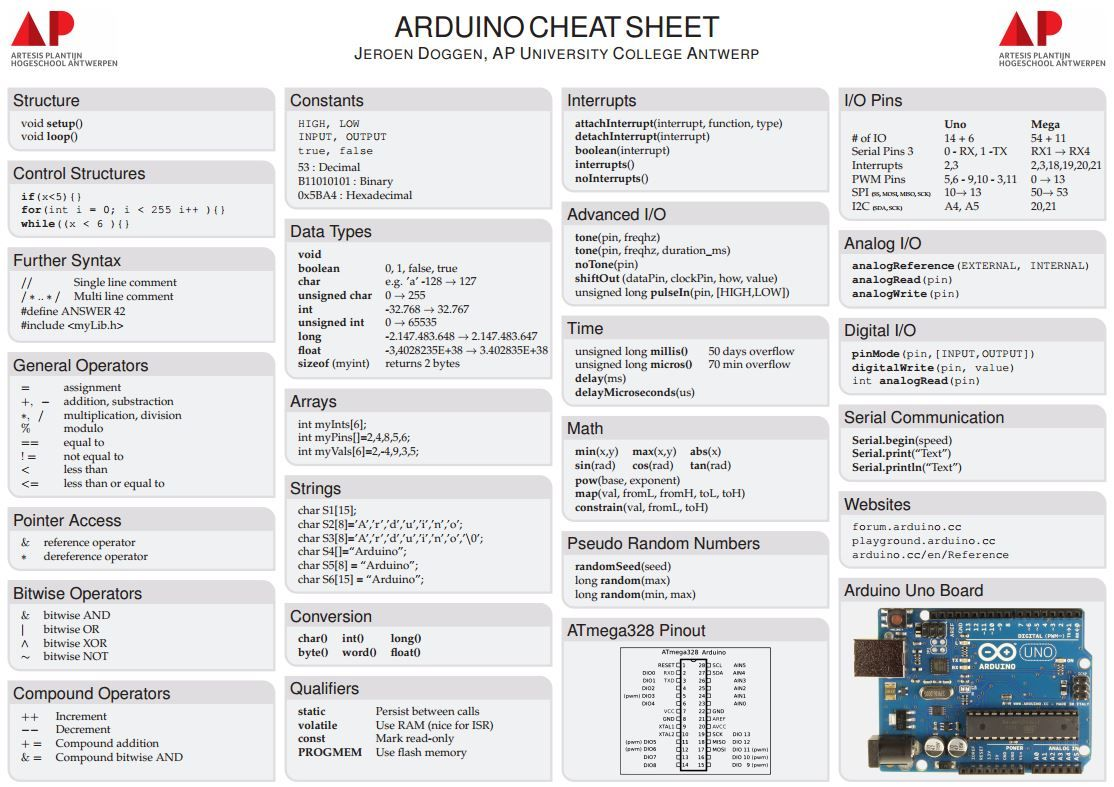 Useful Arduino Cheat Sheet In High Res Pdf Http Forum Arduino Cc