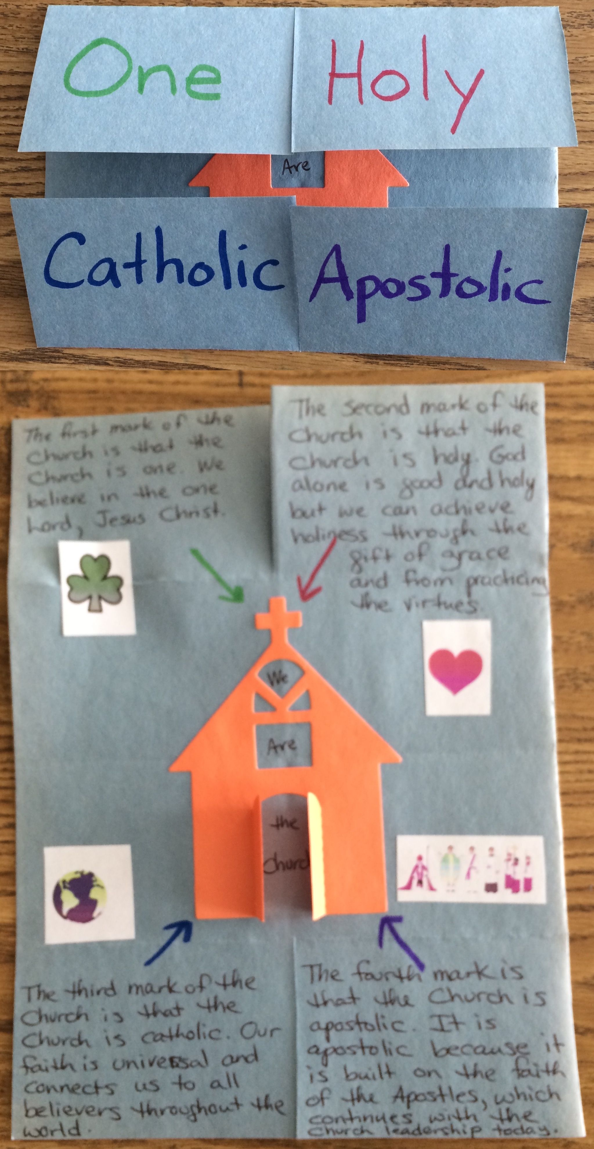 Graphic organizer for the four marks of the Church