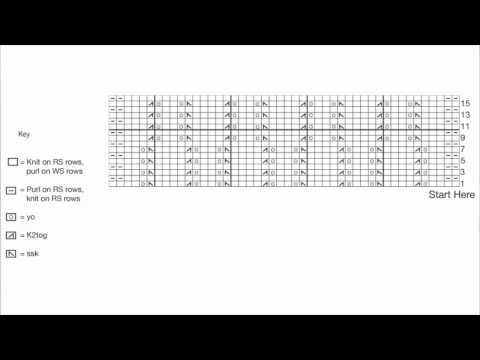 How To Read A Knitting Chart Youtube Knitting Pinterest