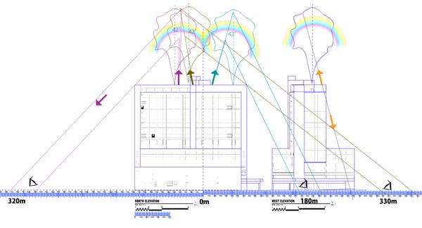 Rainbow Haque