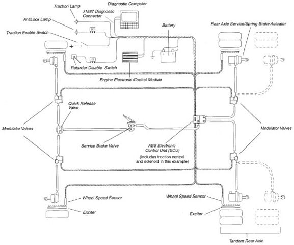 Tractor Abs Wiring Diagram Abs The Unit Sensor