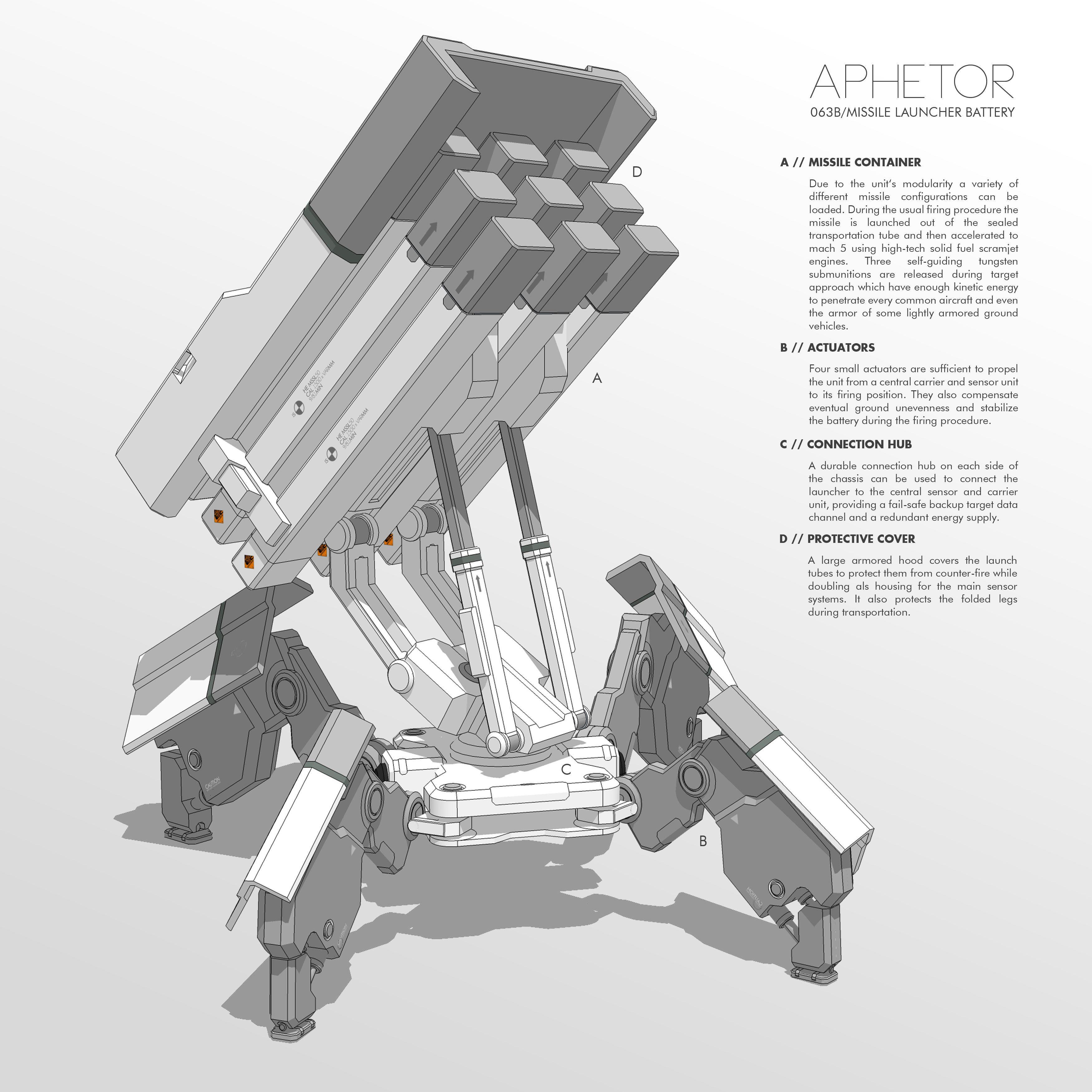 APHETOR Missile Launcher Battery by M-Vitzh.deviantart.com on @deviantART