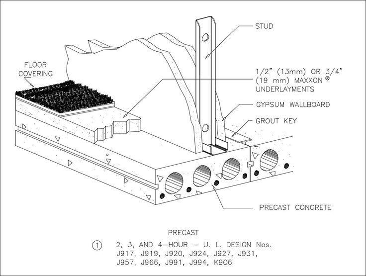 Best 25 Precast Concrete Slabs Ideas On Plunge Pool