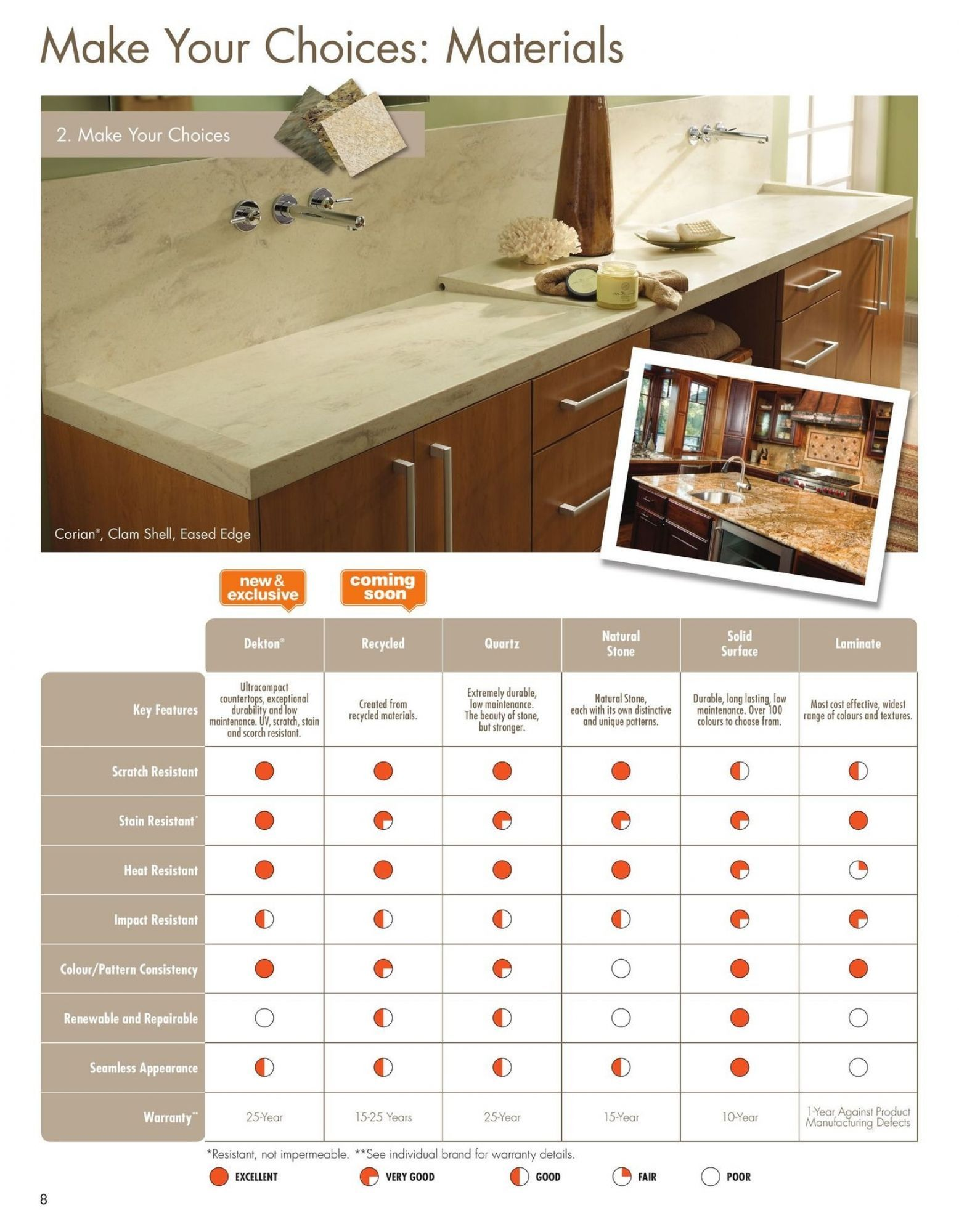 Flyer Home Depot Countertop Buying Guide Canada From Monday January 1 2018 To Monday December 31 2018 Home Depot Home Depot Store Flyer