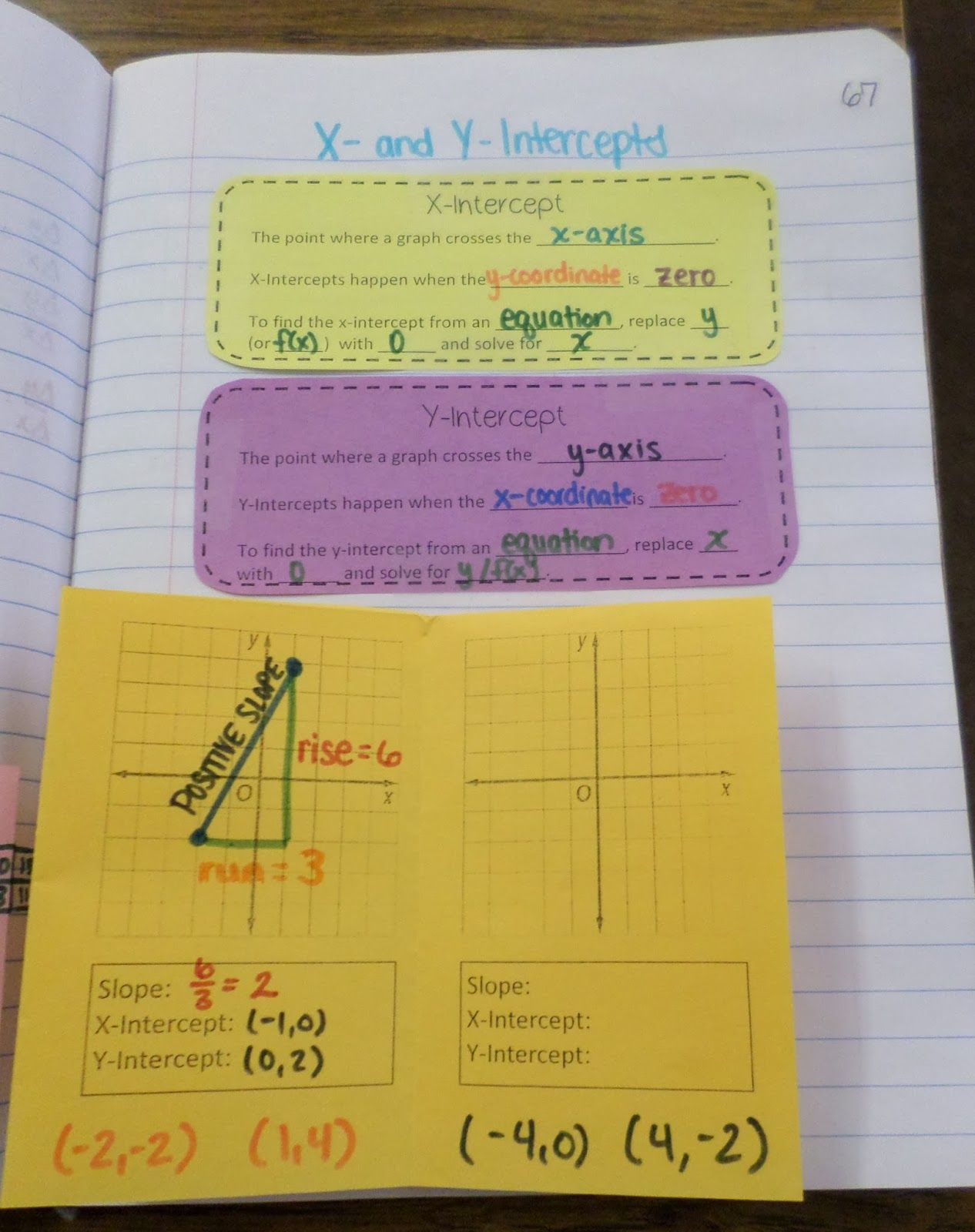 Math Love X And Y Intercepts Interactive Notebook Page