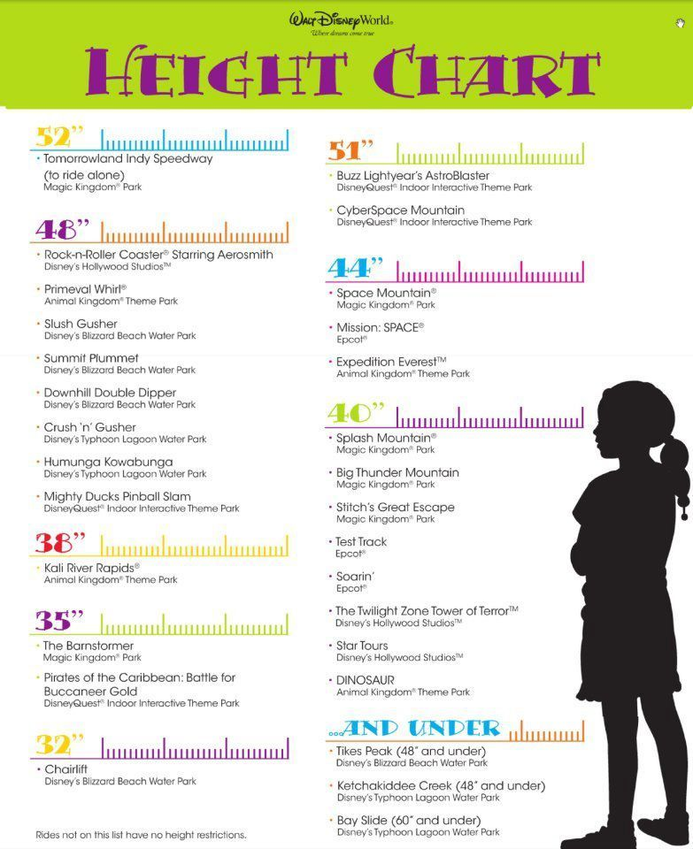 Disney world height chart for little ones also fun places kids in rh pinterest