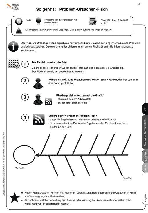 22 Fähigkeiten Arbeitsblatt Gerichtetes Lesen | Bathroom | Pinterest