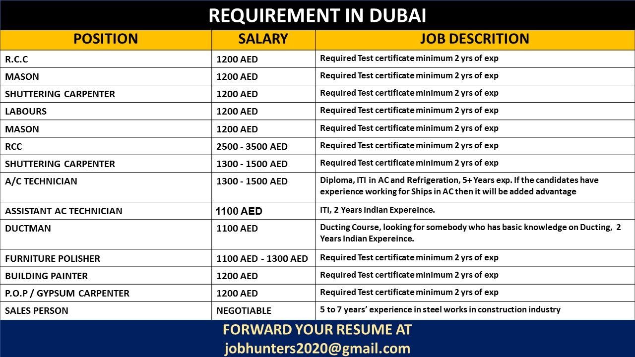 Requirement in DUBAI FORWARD YOUR RESUME AT
