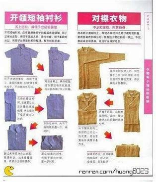 Image Result For How To Pack Clothes Into Luggage To Save