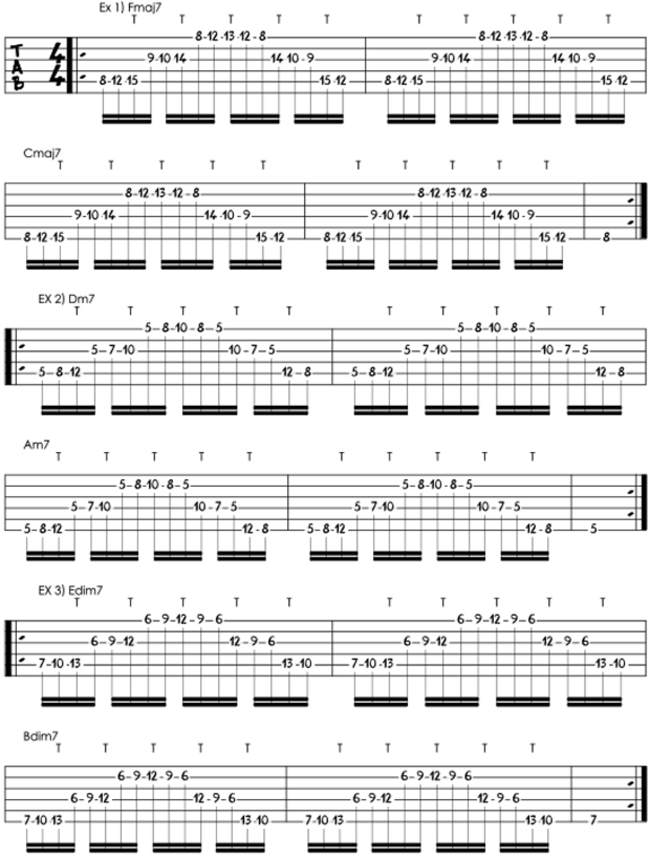 modern shred arpeggios music exercices guitare gammes guitare cours de guitare. Black Bedroom Furniture Sets. Home Design Ideas