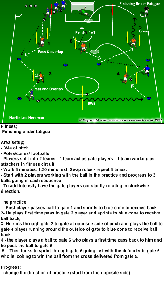Coaching End Youth Defensive