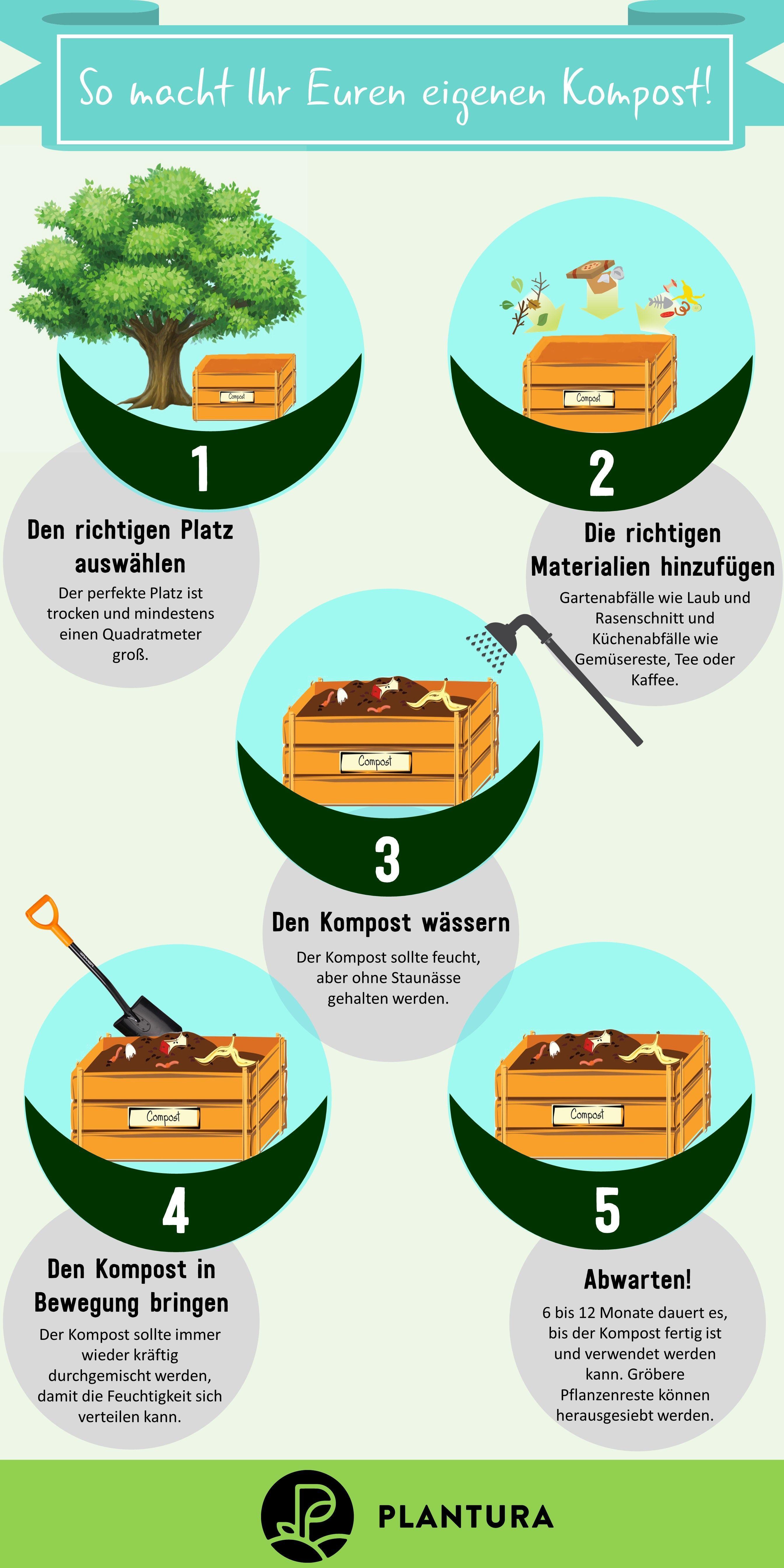 Kompost: Warum jeder Gärtner einen eigenen anlegen sollte! - Plantura #diyraisedgardenbeds