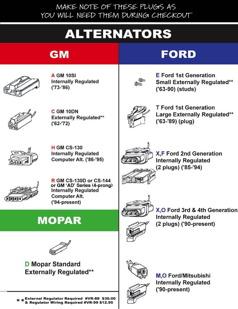 Alternator Plug Chart Reference Alternator Plugs Ron Francis