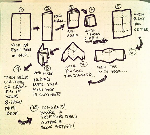 How To Make A Mini Book Books Making Journal